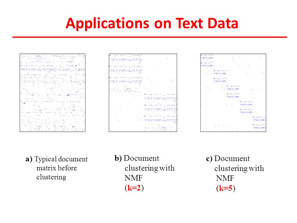 Applications on Text Data a) Typical document matrix before clustering b) Document clustering with NMF (k=2) c) Document clustering with NMF (k=5)