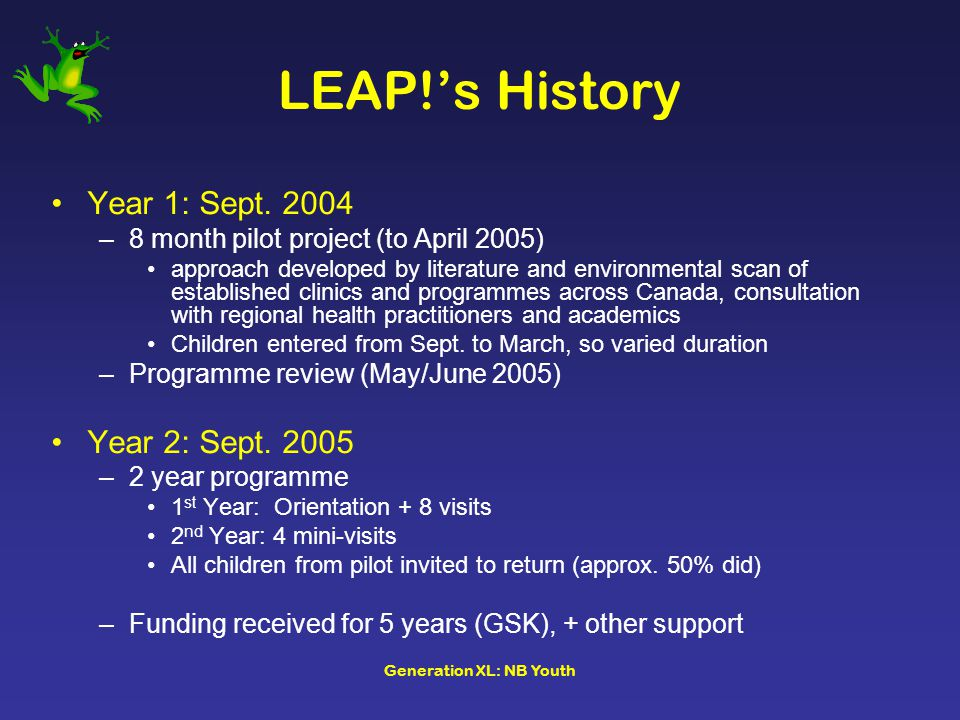 Generation XL: NB Youth LEAP!'s History Year 1: Sept. 2004 –8 month pilot project (to April 2005) approach developed by literature and environmental s