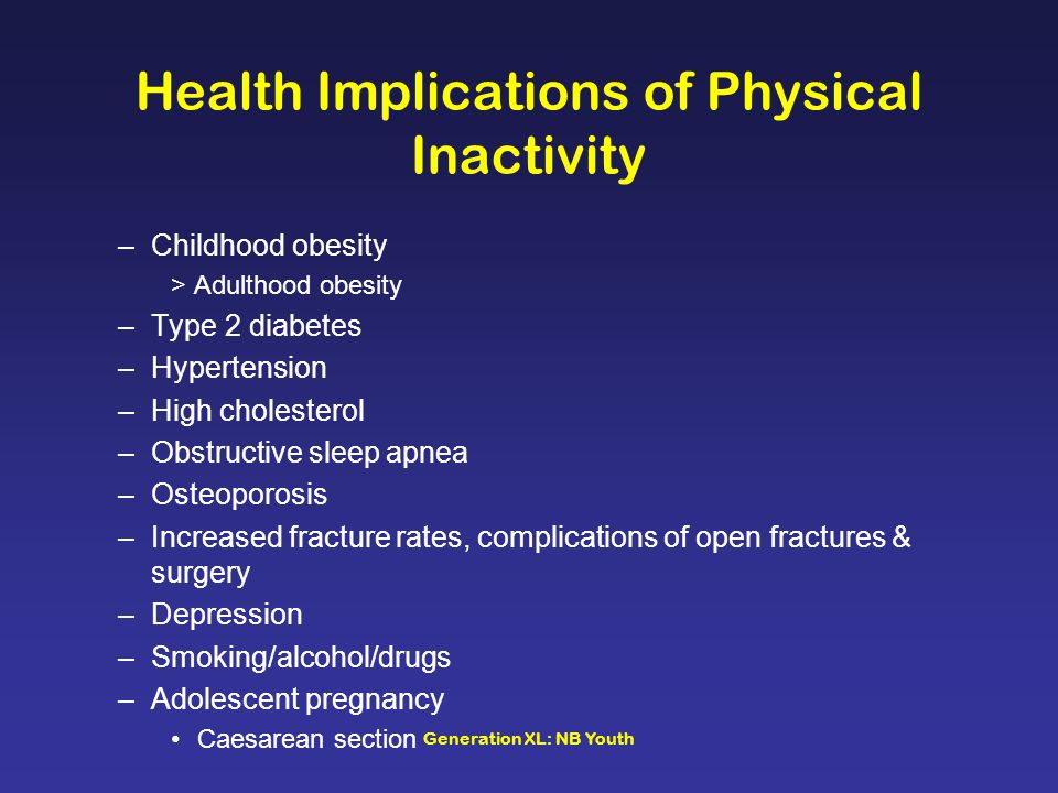 Generation XL: NB Youth Health Implications of Physical Inactivity –Childhood obesity > Adulthood obesity –Type 2 diabetes –Hypertension –High cholesterol –Obstructive sleep apnea –Osteoporosis –Increased fracture rates, complications of open fractures & surgery –Depression –Smoking/alcohol/drugs –Adolescent pregnancy Caesarean section