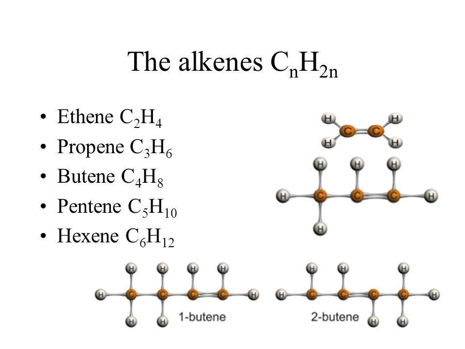 The alkenes C n H 2n Ethene C 2 H 4 Propene C 3 H 6 Butene C 4 H 8 Pentene C 5 H 10 Hexene C 6 H 12