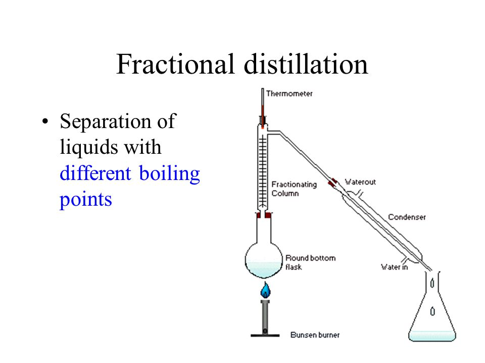 Fractional distillation Separation of liquids with different boiling points