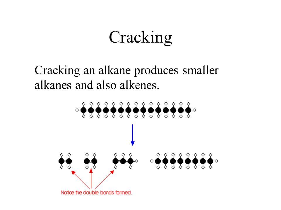 Cracking Cracking an alkane produces smaller alkanes and also alkenes.