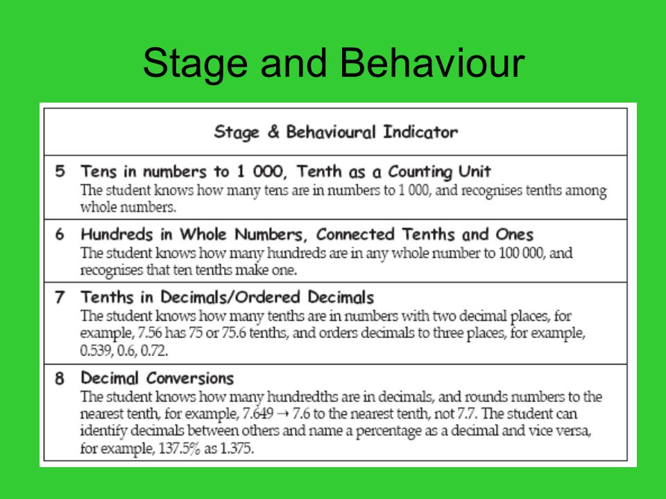 Stage and Behaviour