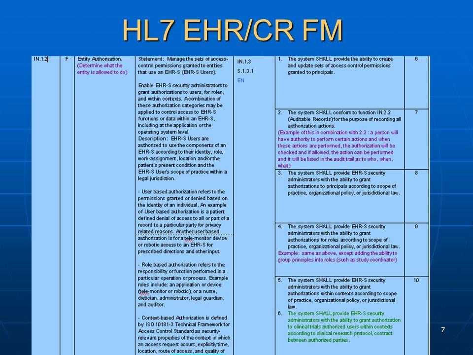 e Clinical Forum / PhRMA EDC eSource Task Force 7 HL7 EHR/CR FM