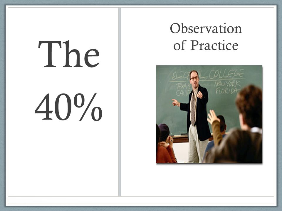 Observation of Practice The 40%