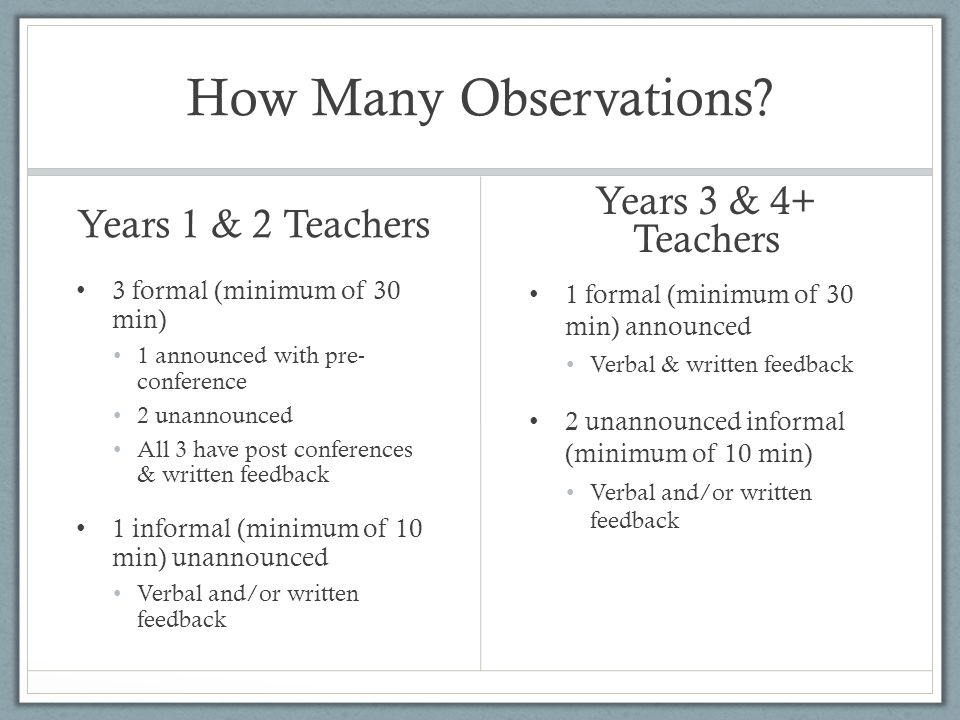 How Many Observations? Years 1 & 2 Teachers 3 formal (minimum of 30 min) 1 announced with pre- conference 2 unannounced All 3 have post conferences &