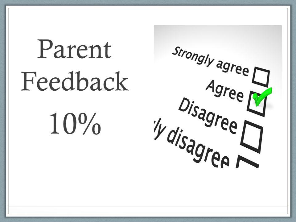 Parent Feedback 10%