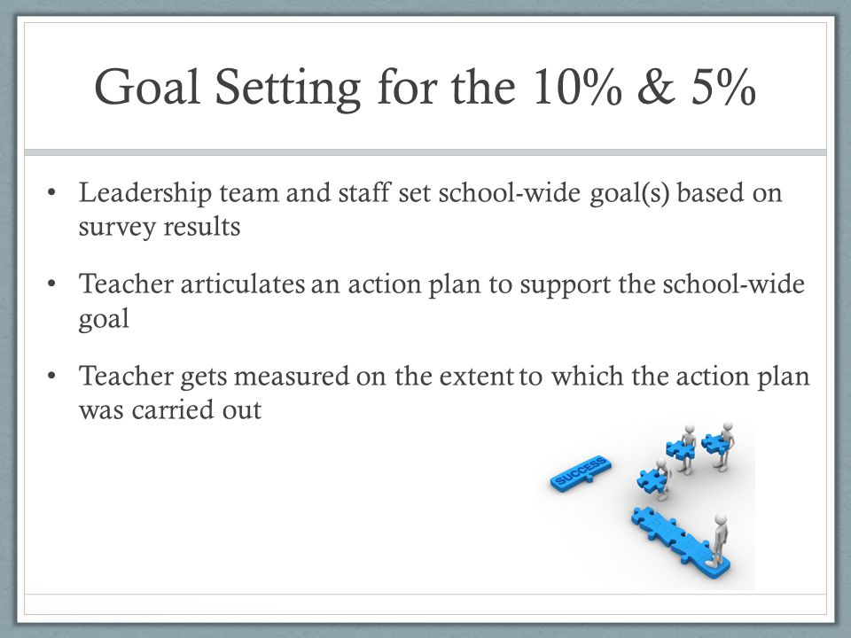 Goal Setting for the 10% & 5% Leadership team and staff set school-wide goal(s) based on survey results Teacher articulates an action plan to support