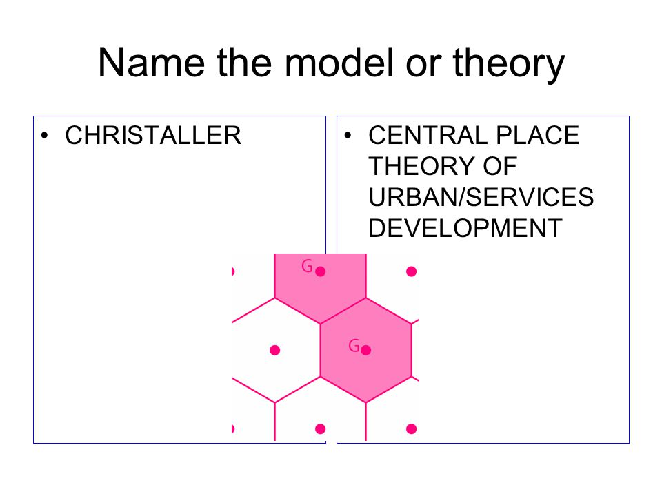 Name the model or theory Carl SauerPossibilism Humans can alter their environment