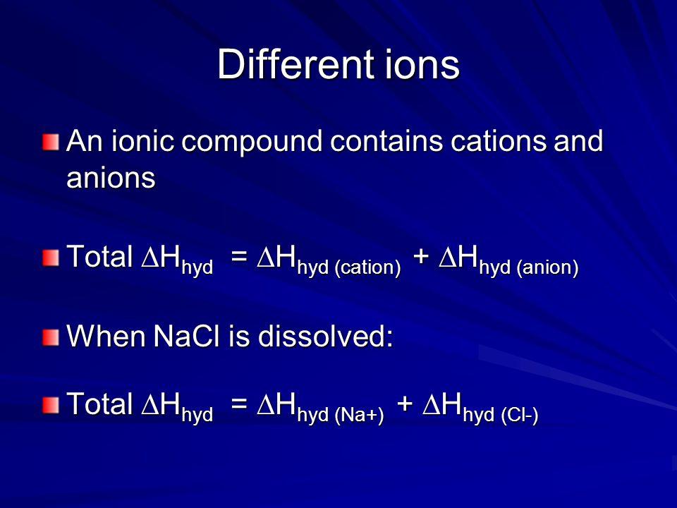 Example of hydration Na + (g) + aq Na + (aq)  H hyd = - 406 kJ mol -1