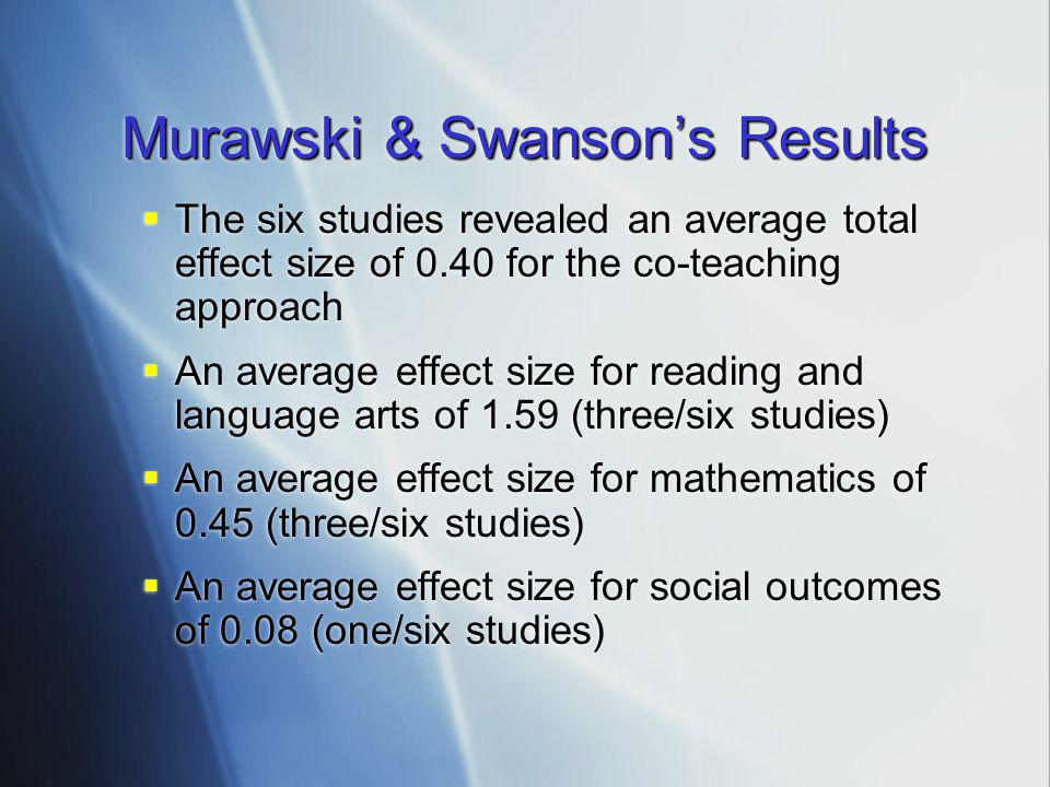 Murawski & Swanson's Results  The six studies revealed an average total effect size of 0.40 for the co-teaching approach  An average effect size for reading and language arts of 1.59 (three/six studies)  An average effect size for mathematics of 0.45 (three/six studies)  An average effect size for social outcomes of 0.08 (one/six studies)  The six studies revealed an average total effect size of 0.40 for the co-teaching approach  An average effect size for reading and language arts of 1.59 (three/six studies)  An average effect size for mathematics of 0.45 (three/six studies)  An average effect size for social outcomes of 0.08 (one/six studies)