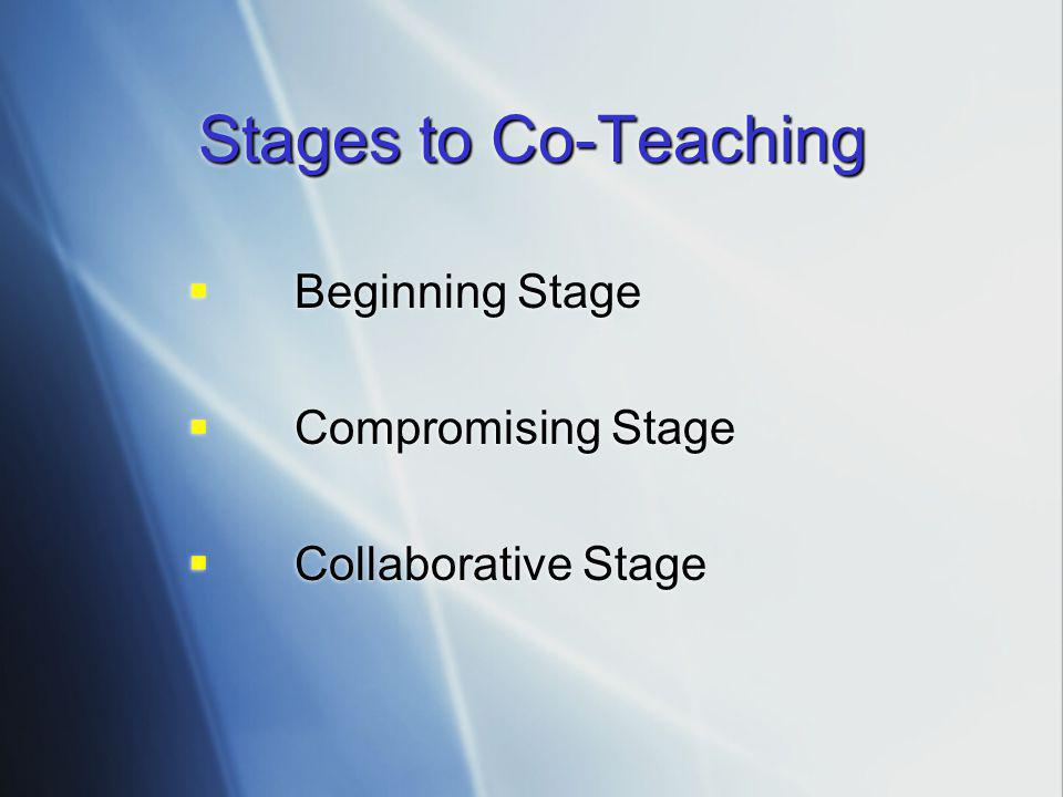 Stages to Co-Teaching  Beginning Stage  Compromising Stage  Collaborative Stage  Beginning Stage  Compromising Stage  Collaborative Stage