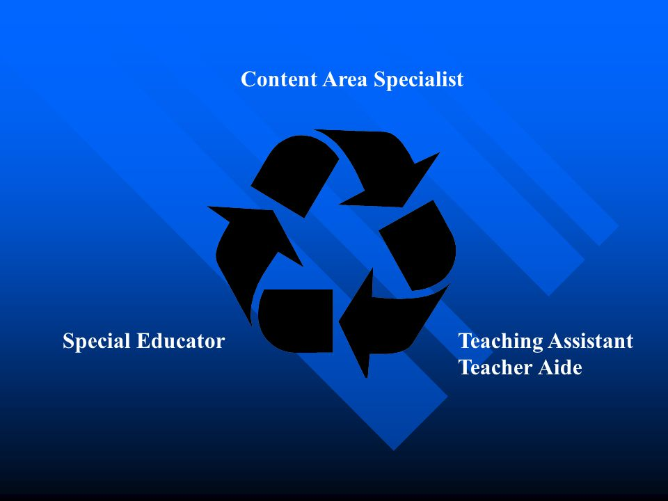 Content Area Specialist Special EducatorTeaching Assistant Teacher Aide