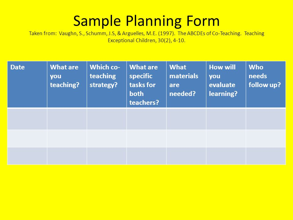 Sample Planning Form Taken from: Vaughn, S., Schumm, J.S, & Arguelles, M.E. (1997). The ABCDEs of Co-Teaching. Teaching Exceptional Children, 30(2), 4