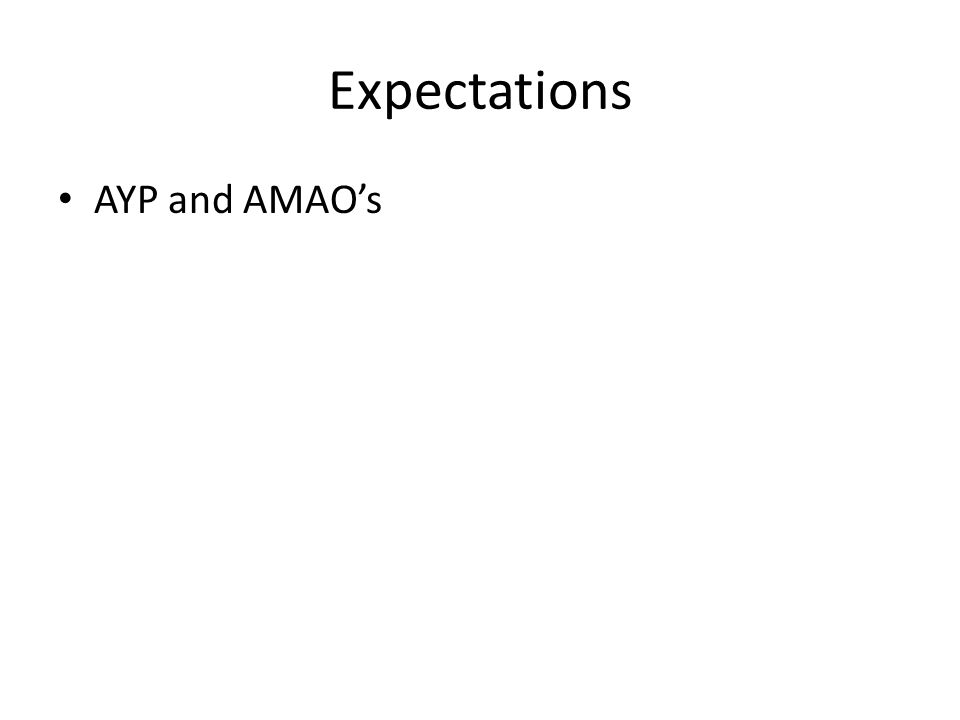 Expectations AYP and AMAO's