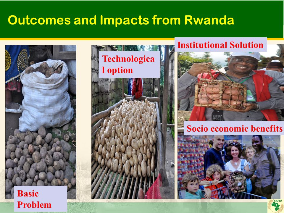 Outcomes and Impacts from Rwanda Technologica l option Institutional Solution Socio economic benefits Basic Problem