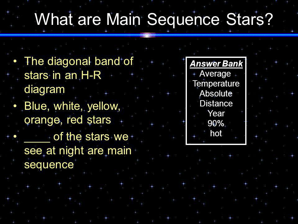 What are Main Sequence Stars? The diagonal band of stars in an H-R diagram Blue, white, yellow, orange, red stars ____ of the stars we see at night ar