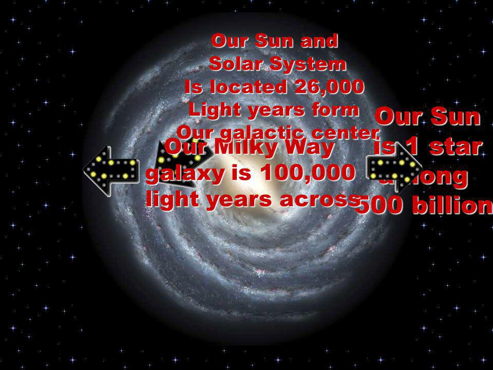 Our Sun is 1 star among 500 billion Our Milky Way galaxy is 100,000 light years across Our Sun and Solar System Is located 26,000 Light years form Our