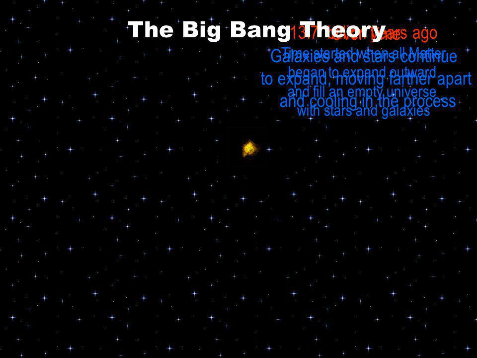 Over Time Galaxies and stars continue to expand, moving farther apart and cooling in the process 13.7 billion years ago Time started when all Matter b