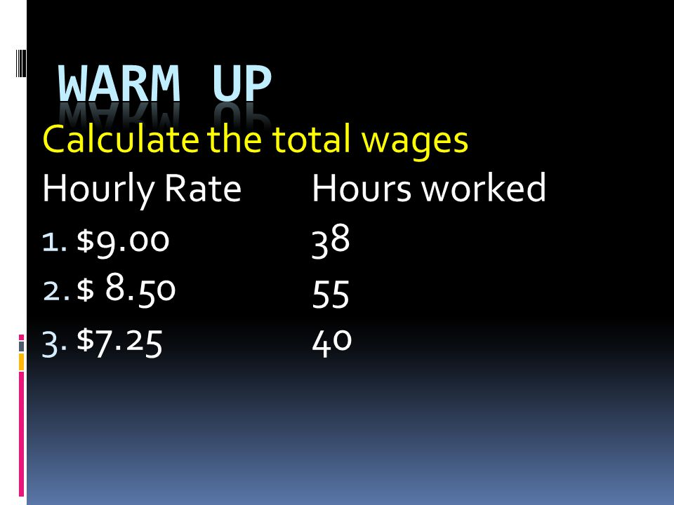 Calculate the total wages Hourly RateHours worked 1. $ $ $7.2540