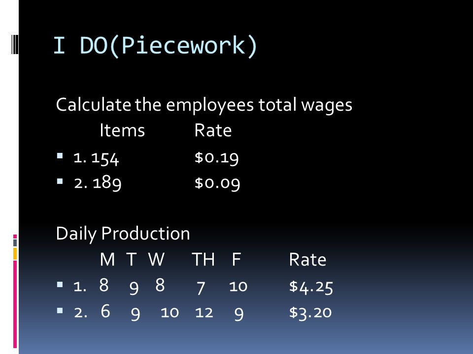 I DO(Piecework) Calculate the employees total wages ItemsRate  1.