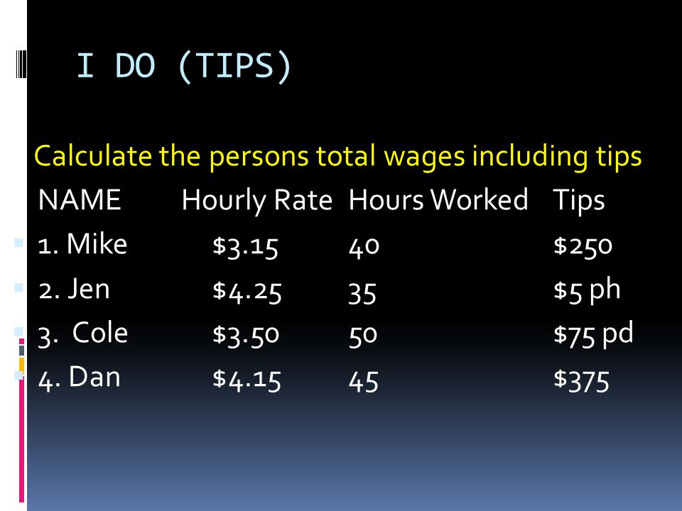 I DO (TIPS) Calculate the persons total wages including tips NAME Hourly RateHours WorkedTips  1.