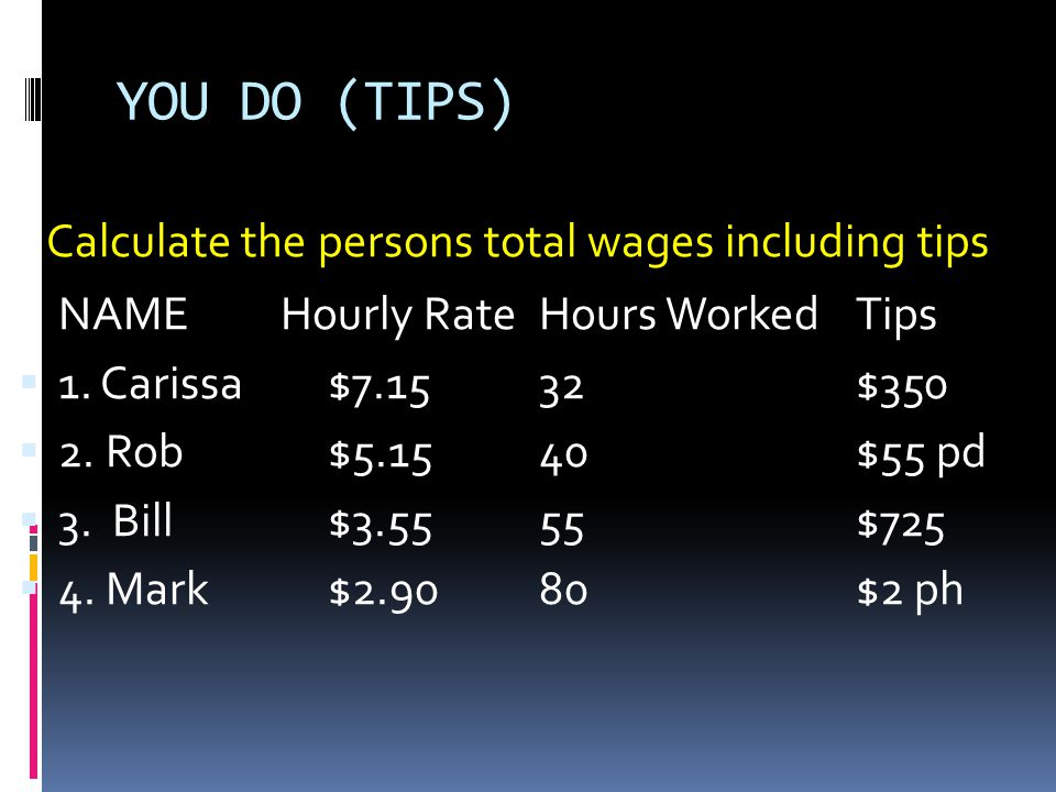 YOU DO (TIPS) Calculate the persons total wages including tips NAME Hourly RateHours WorkedTips  1.