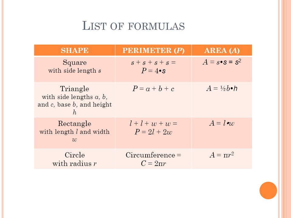 L IST OF FORMULAS SHAPEPERIMETER (P) AREA (A) Squares + s + s + s = 4ss  s = s 2 SHAPE PERIMETER ( P )AREA ( A ) Square with side length s s + s + s