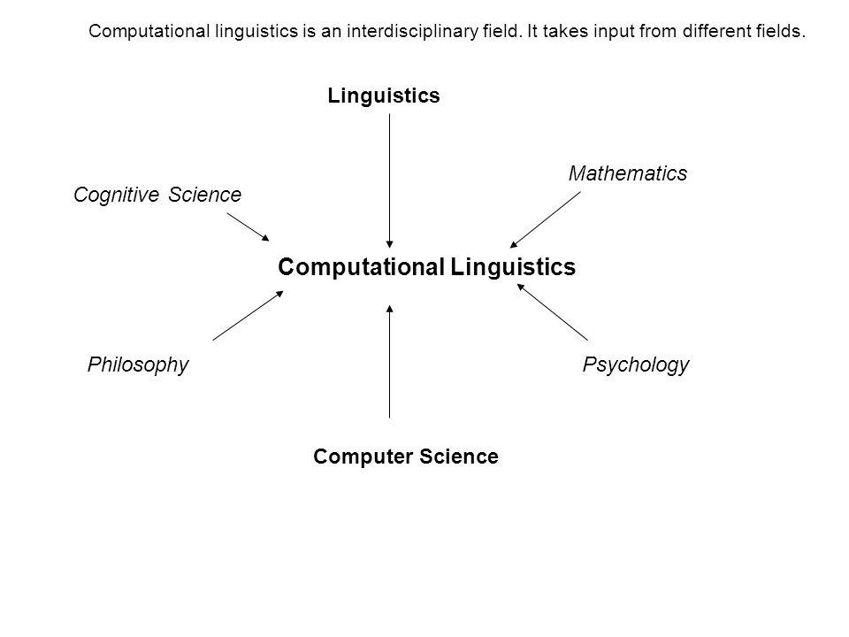 Computational Linguistics Computer Science Cognitive Science Philosophy Mathematics Psychology Linguistics Computational linguistics is an interdisciplinary field.