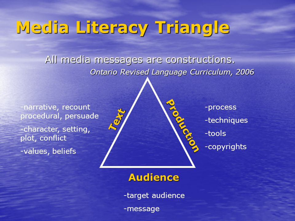 Media Literacy Triangle Text Product i on Audience All media messages are constructions.