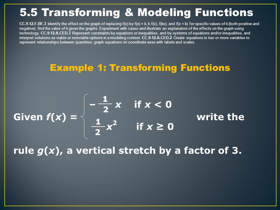 5.5 Transforming & Modeling Functions CC.9-12.F.BF.3 Identify the effect on the graph of replacing f(x) by f(x) + k, k f(x), f(kx), and f(x + k) for specific values of k (both positive and negative); find the value of k given the graphs.