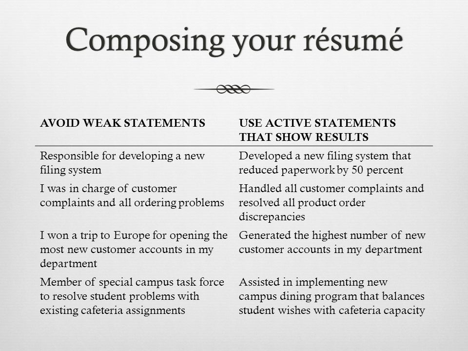Composing your résuméComposing your résumé AVOID WEAK STATEMENTSUSE ACTIVE STATEMENTS THAT SHOW RESULTS Responsible for developing a new filing system