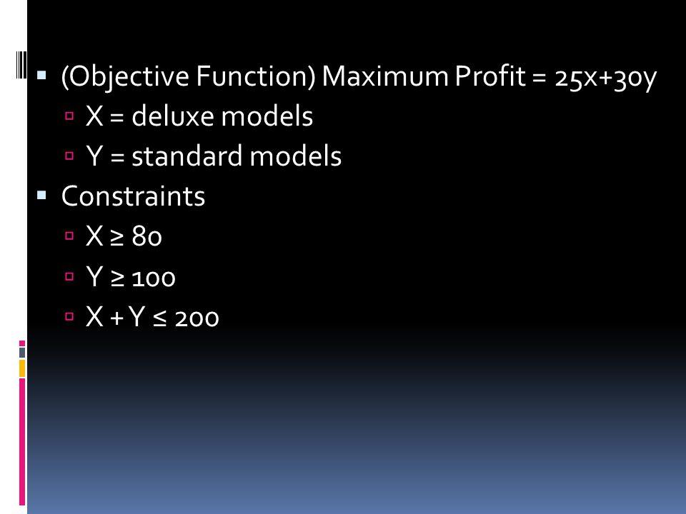  (Objective Function) Maximum Profit = 25x+30y  X = deluxe models  Y = standard models  Constraints  X ≥ 80  Y ≥ 100  X + Y ≤ 200