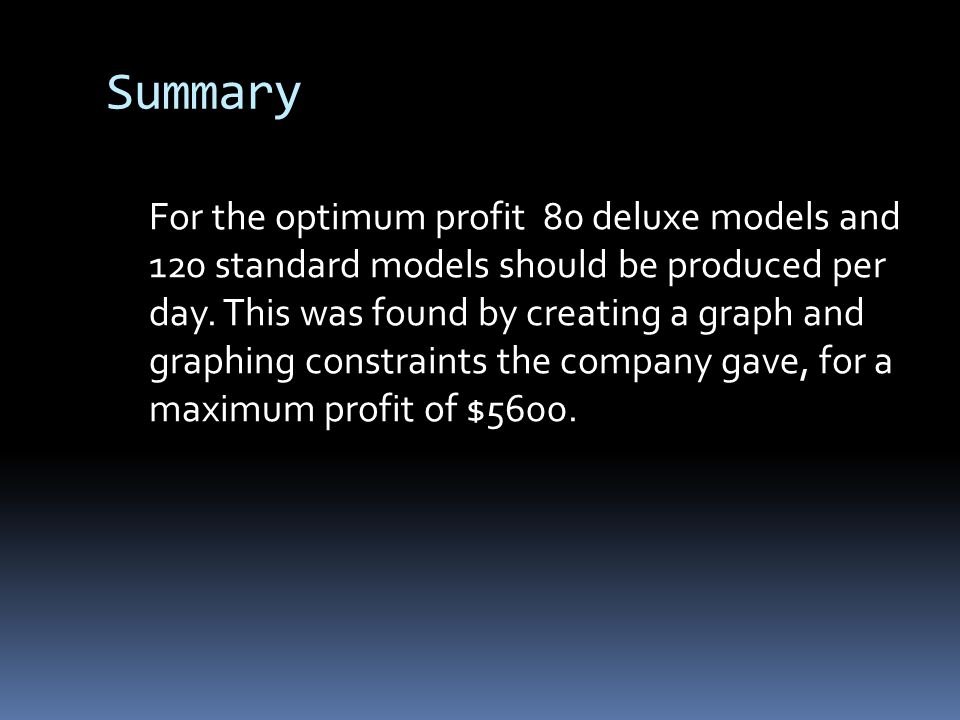 Summary For the optimum profit 80 deluxe models and 120 standard models should be produced per day. This was found by creating a graph and graphing co
