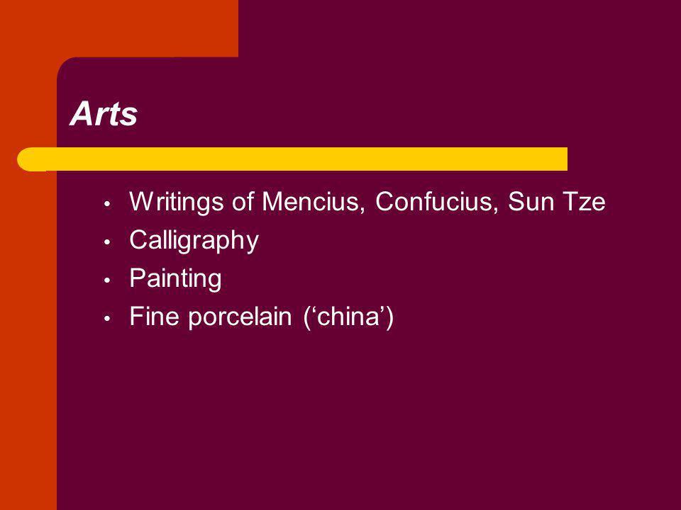 Arts Writings of Mencius, Confucius, Sun Tze Calligraphy Painting Fine porcelain ('china')