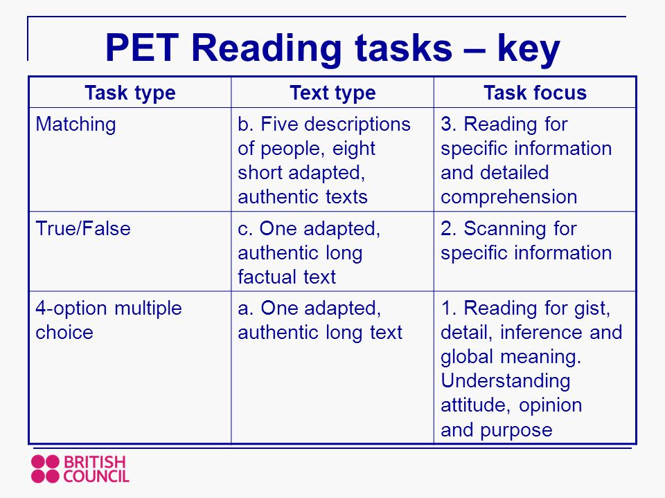 PET Reading tasks – key Task typeText typeTask focus Matchingb.