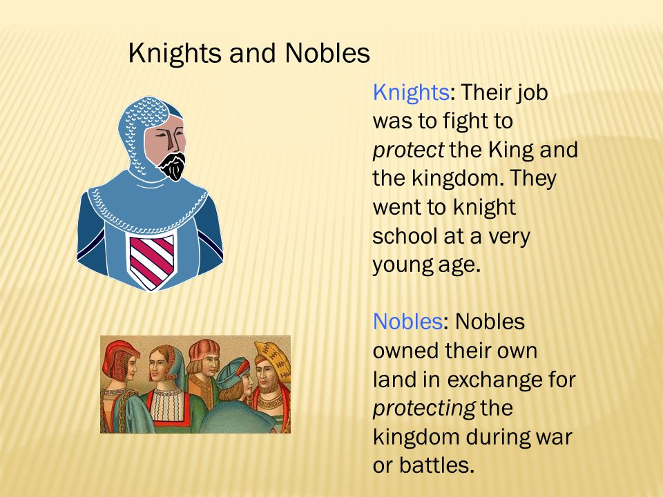  Kings: They made the rules for their land, or kingdom.