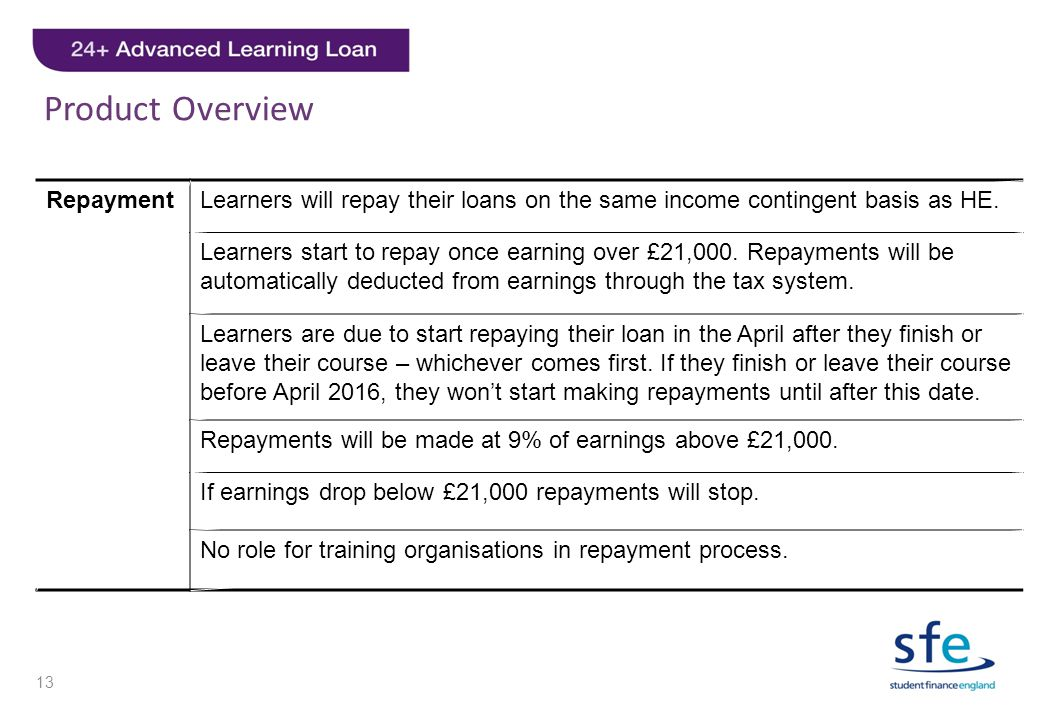Product Overview RepaymentLearners will repay their loans on the same income contingent basis as HE. Learners start to repay once earning over £21,000