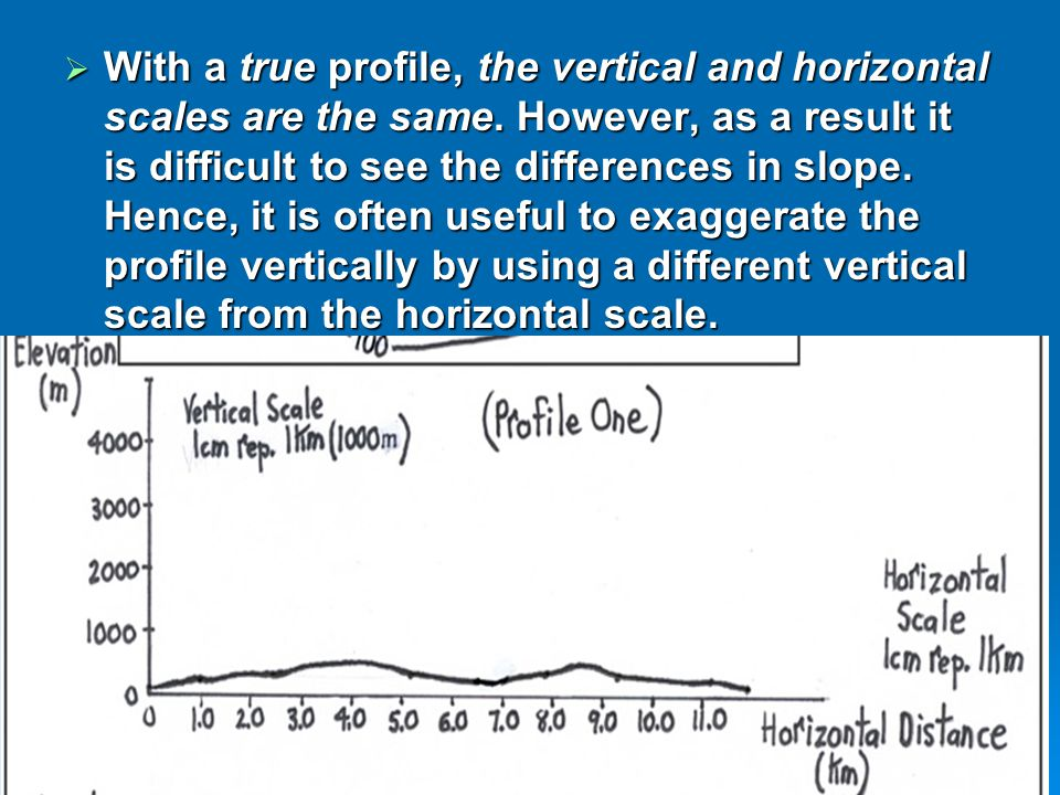 For instance, using a vertical scale of 1cm represents 0.1km (100m) for the same map, yields Profile Two.