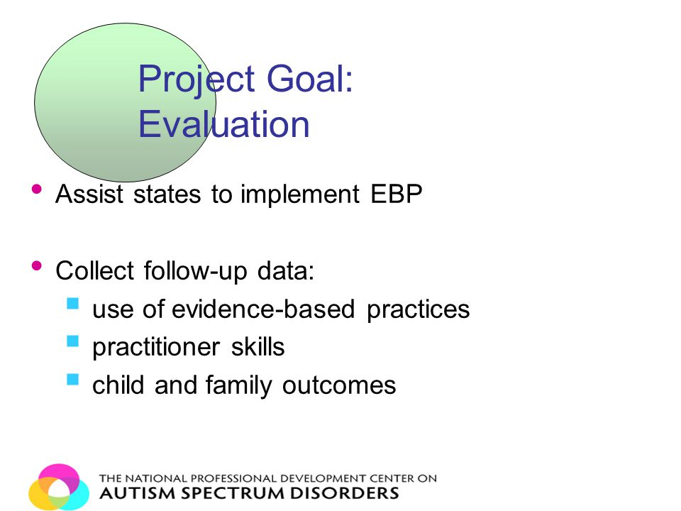 Assist states to implement EBP Collect follow-up data:  use of evidence-based practices  practitioner skills  child and family outcomes Project Goal: Evaluation