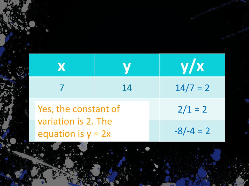 xyy/x 714 12 -4-8 y/x 14/7 = 2 2/1 = 2 -8/-4 = 2 Yes, the constant of variation is 2. The equation is y = 2x