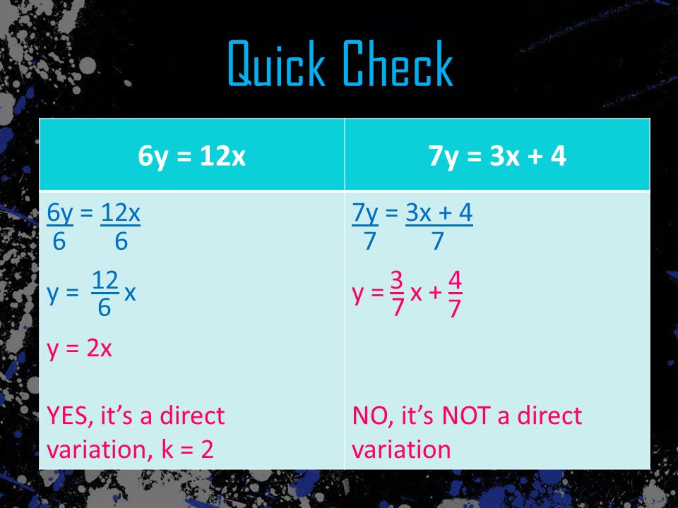 Example 2 Write an equation of the direct variation that includes the given point.