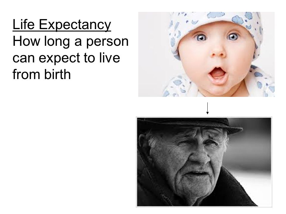 Life Expectancy How long a person can expect to live from birth