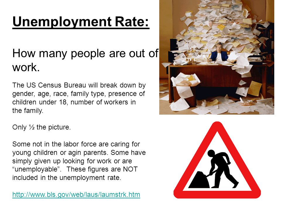 Unemployment Rate: How many people are out of work.