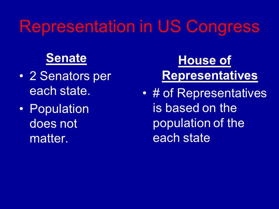 Representation in US Congress Senate 2 Senators per each state.