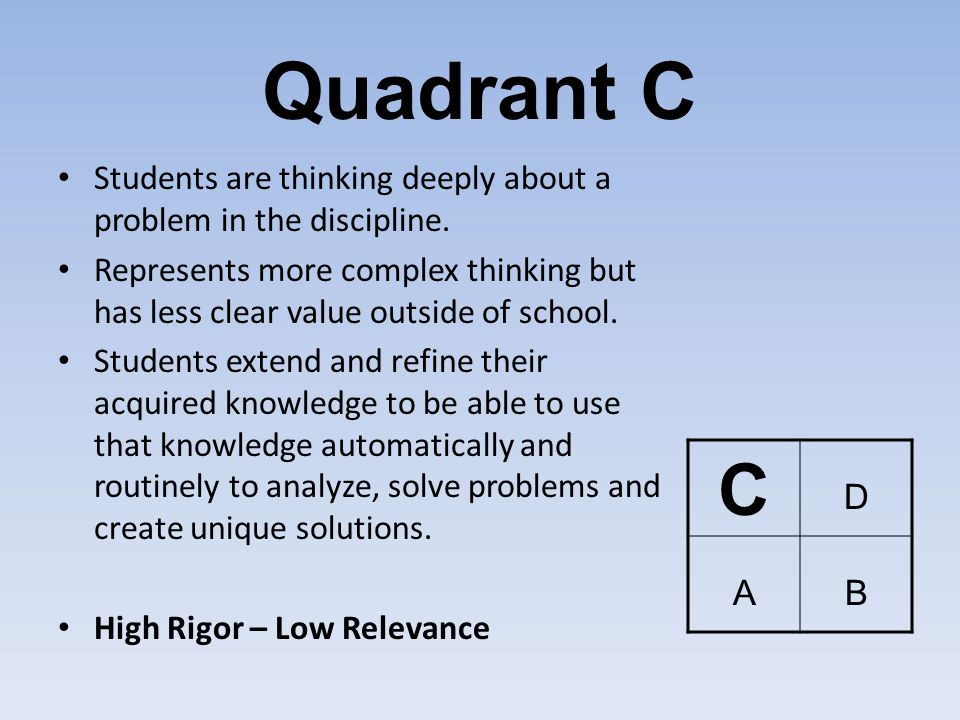 Quadrant C Students are thinking deeply about a problem in the discipline. Represents more complex thinking but has less clear value outside of school