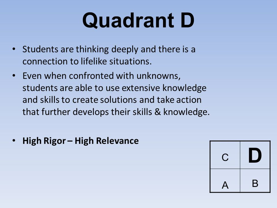 Quadrant D Students are thinking deeply and there is a connection to lifelike situations. Even when confronted with unknowns, students are able to use