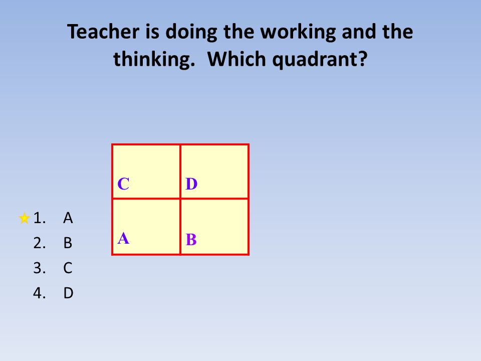 Teacher is doing the working and the thinking. Which quadrant? 1.A 2.B 3.C 4.D CD A B