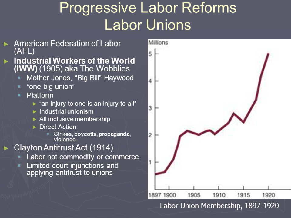 Progressive Labor Reforms Labor Strikes ► ► Anthracite Coal Strike (1902)   147,000 miners strike   President Theodore Roosevelt mediates   Victory for union and membership soared ► ► Lawrence Textile Strike (1912)   IWW organized 23,000 worker strike   Media used to appeal to public sympathies ► ► Ludlow Massacre (1914)   Led to political, corporate, and public support for labor unions and worker demands
