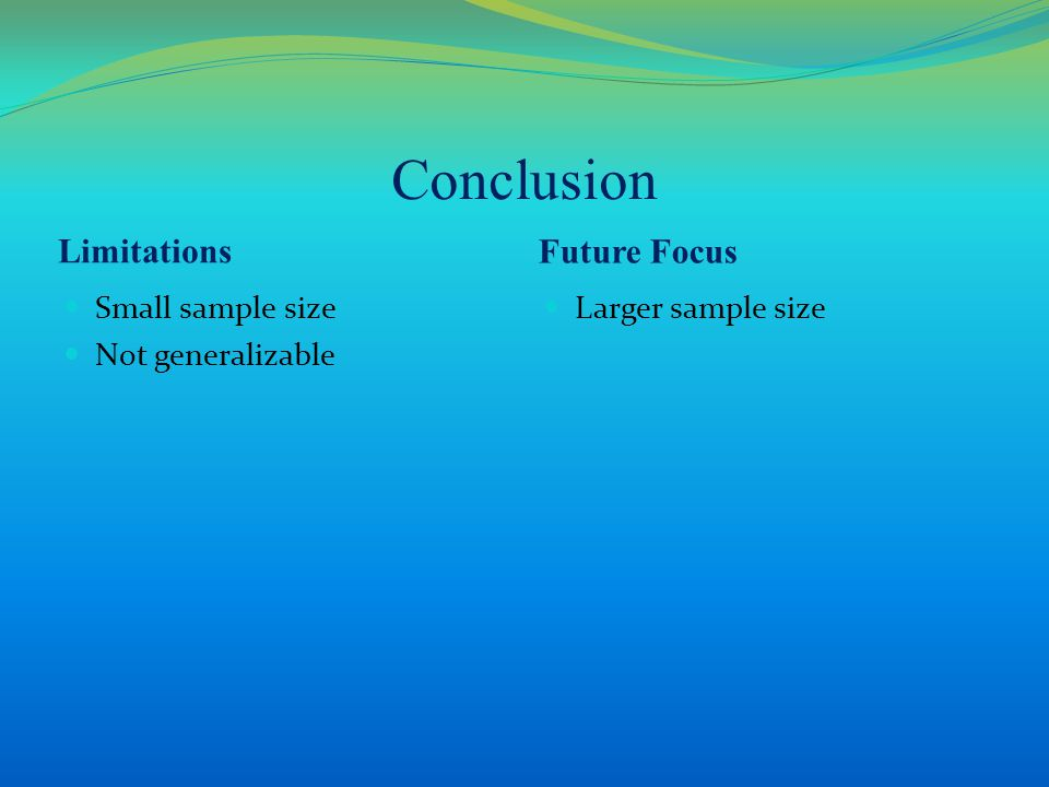 Conclusion Limitations Future Focus Small sample size Not generalizable Larger sample size